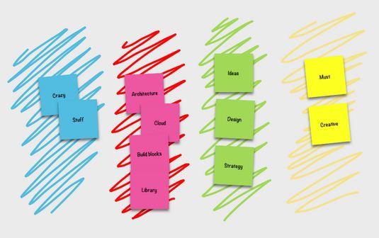 diagrama afinidad