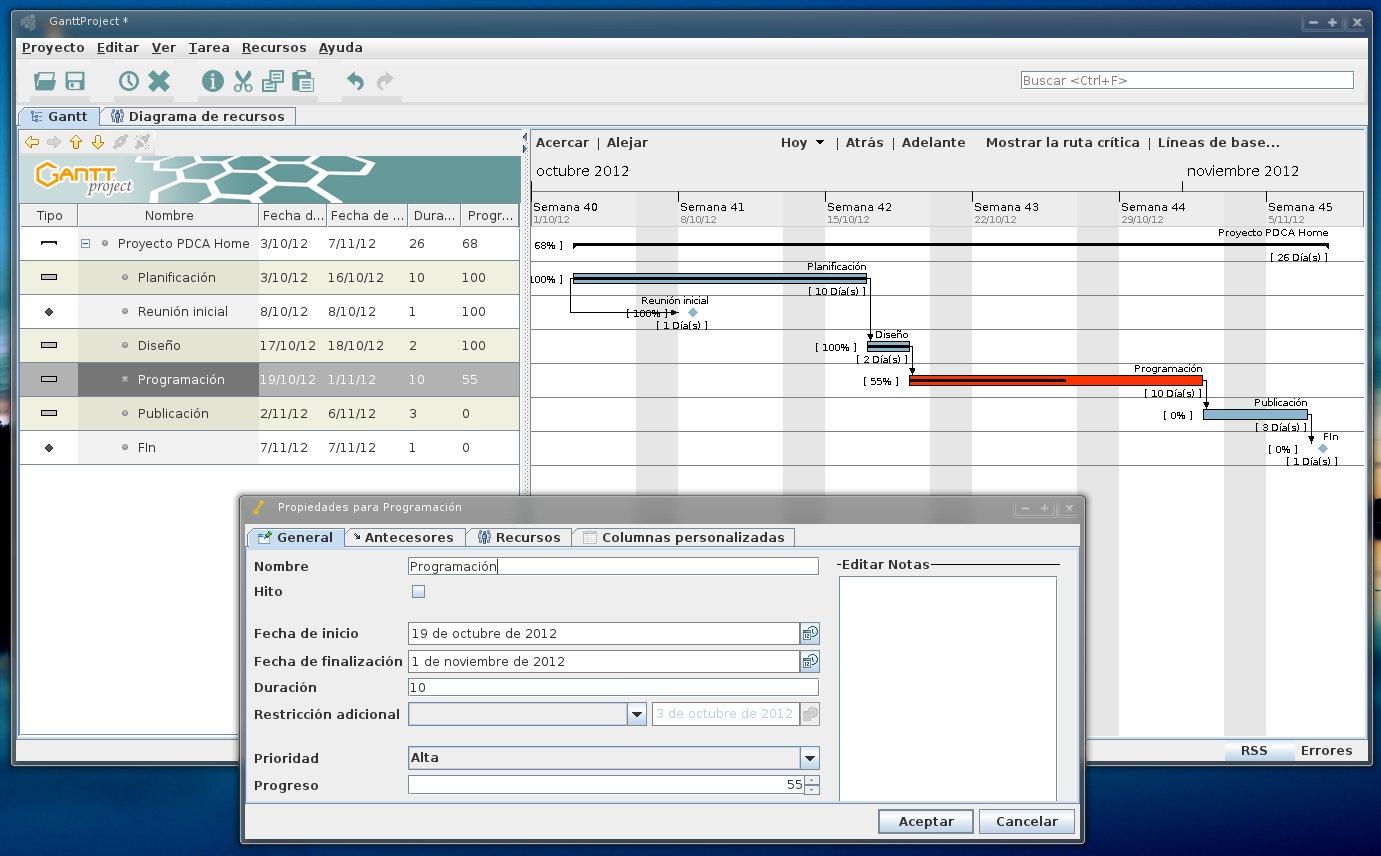 Ejemplo De Seguimiento De Un Proyecto Usando Un Diagrama De Gantt Por