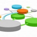 DFSS, metodología para el desarrollo de nuevos productos.