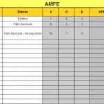 AMFE: Análisis Modal de Fallos y Efectos – Guía y ejemplos de uso