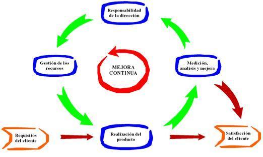 Auditoria externa e seu desempenho contra fraudes e irregularidades 6