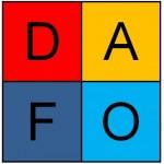 Análisis DAFO: Debilidades, Amenazas, Fortalezas y Oportunidades  – ¿Qué es y cuándo aplicarlo? Definición y ejemplos