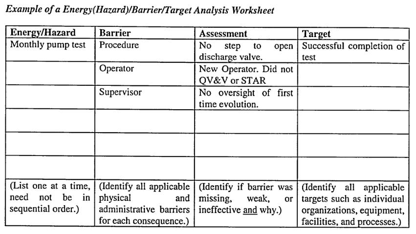 analisis de barreras