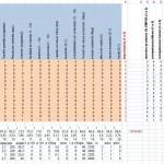 Despliegue de la función calidad (QFD): Guía de uso. Para qué sirve el QFD y cómo realizarlo