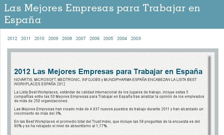 Las mejores empresas para trabajar en espa a 2012 pdca home - Trabajar en facebook espana ...
