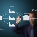Modelo SCOR: Desarrollar un modelo de gestión de cadena de suministro