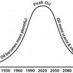 ¿Cuándo se acabará el petróleo? El problema de los hidrocarburos como base del suministro energético mundial