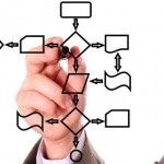 El mapa de procesos como herramienta de gestión