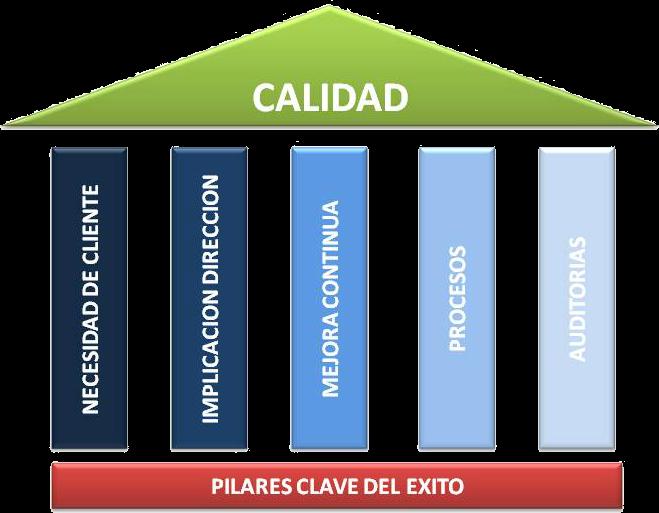 caliadd