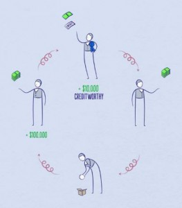 ciclo del dinero