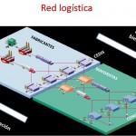 Inclusión de un capítulo de logística a los planes de negocios