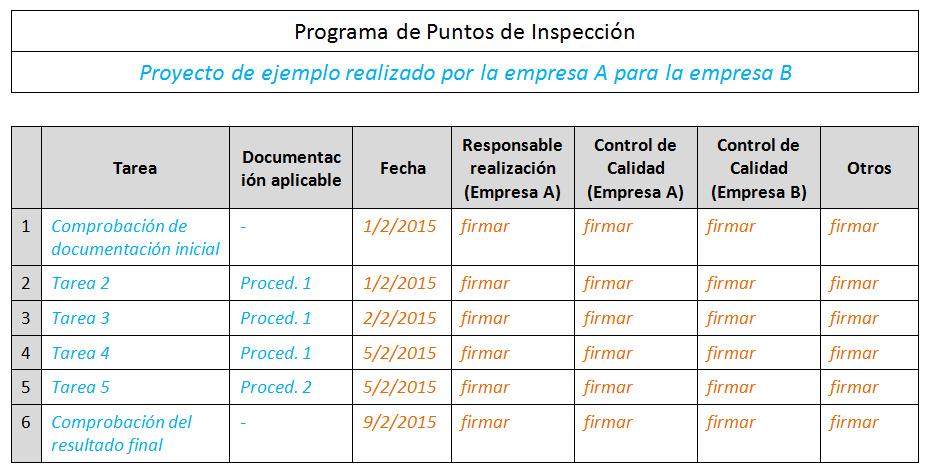 ejemplo programa de puntos de inspeccion - ppi