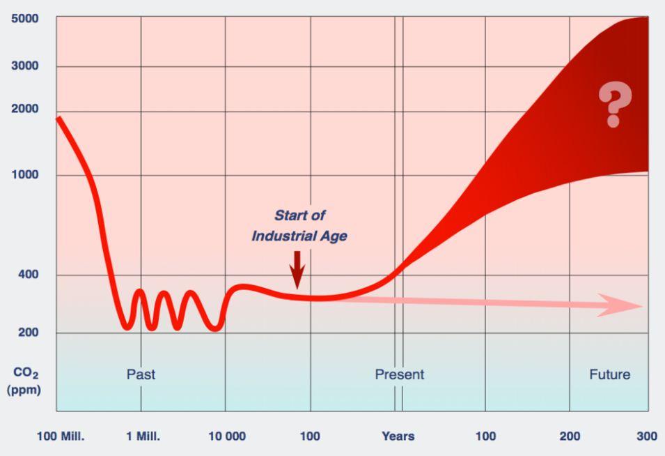 temperatura planeta
