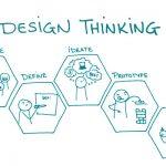 El Design Thinking está de moda, pero ¿para qué sirve?