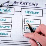 Gestión de proyectos: toma de decisiones